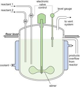 09-chem_reactorsE(2)